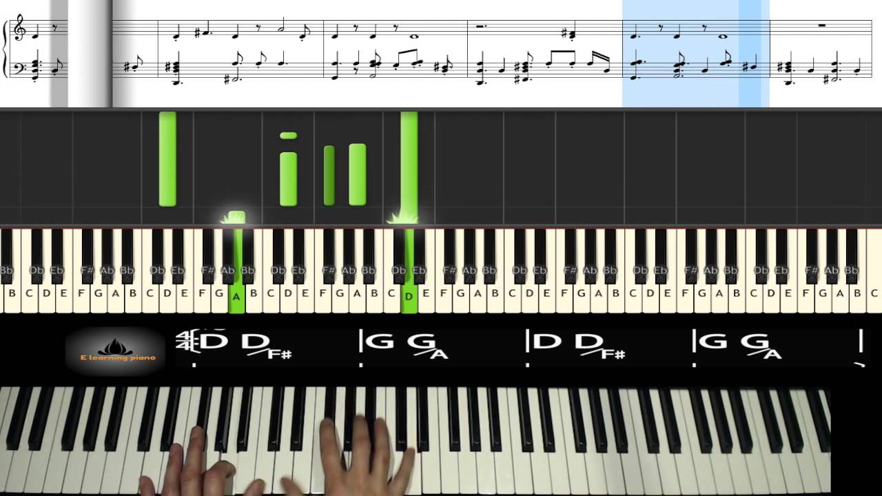 Thinking out loud backing track piano tutorial score chords