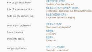 Chinese lesson/English lessons how to study chinese 21 (Small Talk 2)