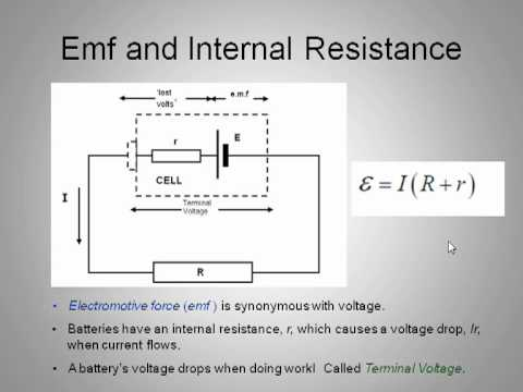 emf and internal resistance coursework Thus when a current (i) flows the terminal voltage (u) is given by:  a cell with an emf of 2v and an internal resistance of 008ω is to be charged at 5a.