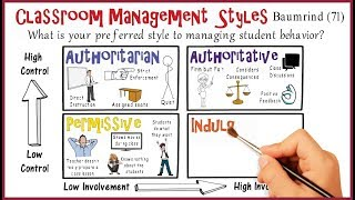 Classroom Management Styles: What's Your Style?