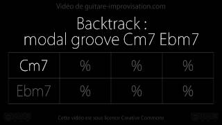 Modal groove Cm7 Ebm7 : Backing track