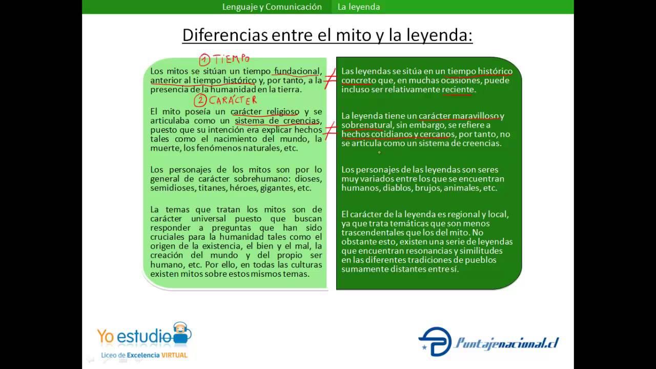 Diferencias entre el mito y la leyenda youtube for Diferencia entre yeso y escayola