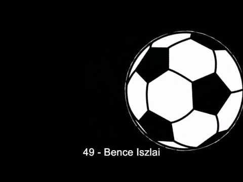 OTP BANK Liga - 13.05.2017 Haladas against Vasas Budapest ---------------------------------- 2 - 2 ---------------------------------- 30' - Zsolt Korcsmar (Yellow Card) 36'...