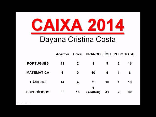CASO DE SUCESSO DA DAYANA NO CONCURSO DA CAIXA 2014