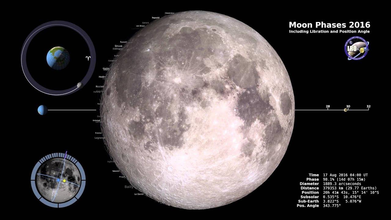 NASA   Moon Phases 2016, Northern Hemisphere - 4K