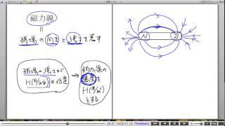 高校物理解説講義:「磁場」講義4