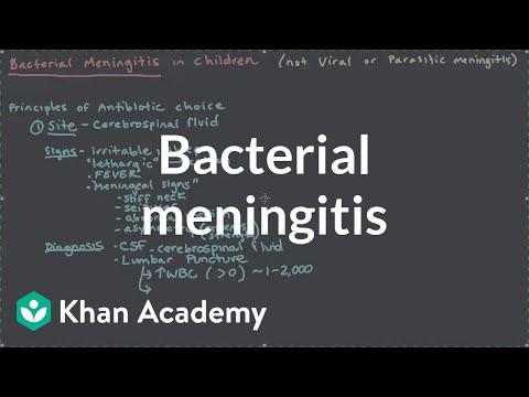 Bacterial Meningitis thumbnail