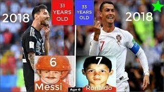 Lionel Messi vs Cristiano Ronaldo: what they looked every year age one to 31