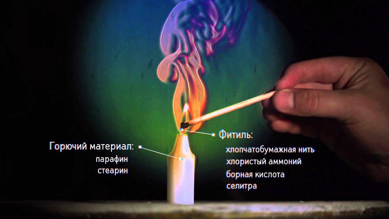 Шлирен-метод в домашних условиях