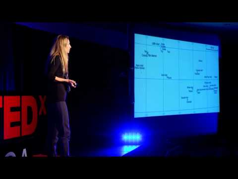 Sustainable Ocean Management - Back To The Future In Micronesia: Nicole Crane At Tedxsantacruz video