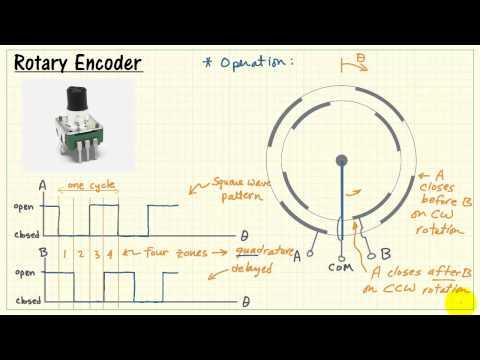 NI myRIO: Rotary (quadrature) encoder