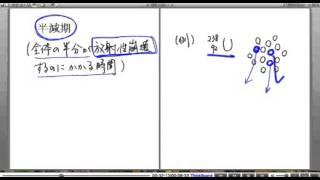 高校物理解説講義:「放射線」講義12