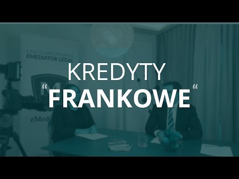 Czym Są Tzw. Kredyty Frankowe I Jak Sobie Z Nim Radzić?  - Nagranie Z Webinaru