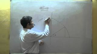 Class 11 Maths CBSE Trigonometry 05