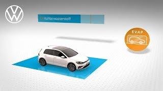 Explaining Real Driving Emissions (RDE) | Volkswagen