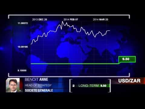 SocGen on USD/ZAR