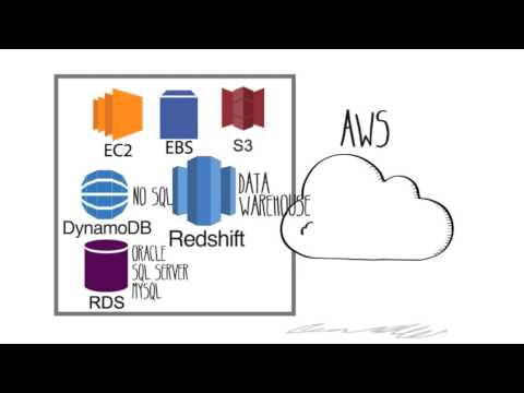 Extending Your IT Infrastructure to the AWS Cloud