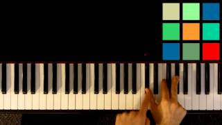 How To Play Major And Minor Chords On The Piano