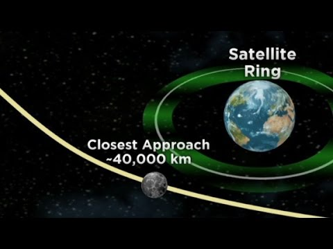 Newly found asteroid to pass close to Earth on Sunday