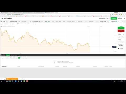 Торговля бинарными опционами с живым графиком, обучение