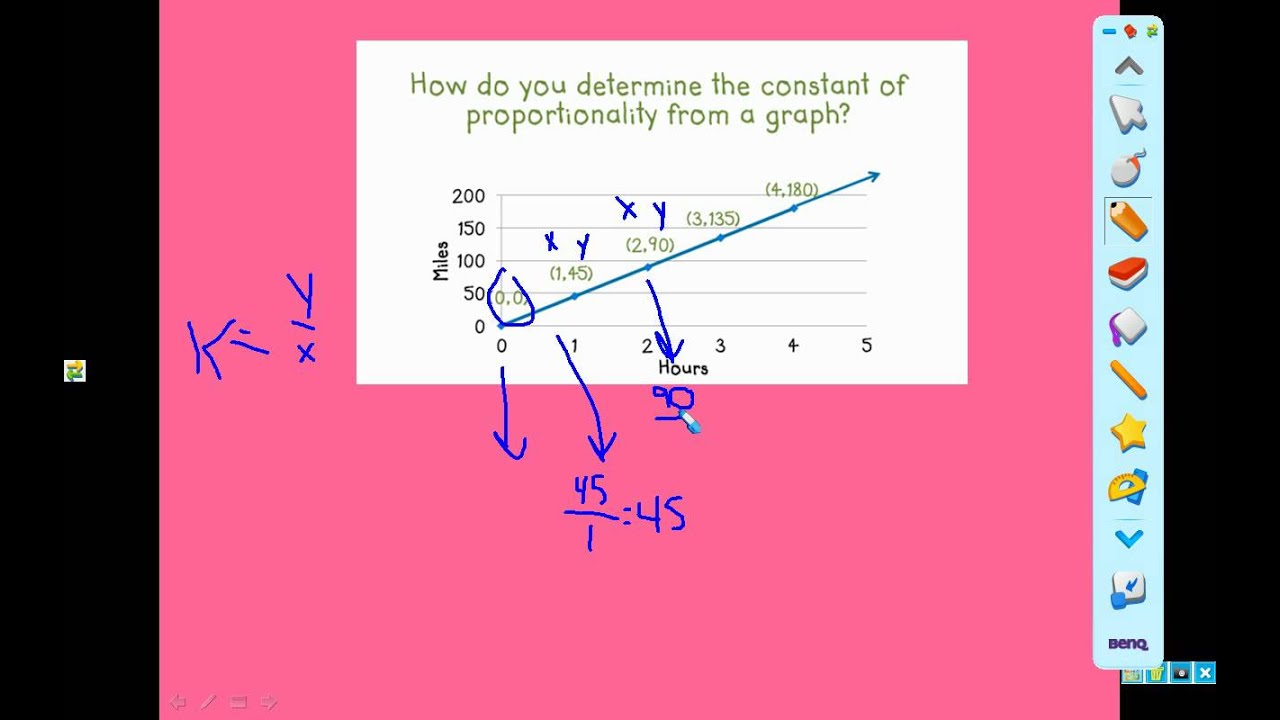 Constant of proportionality worksheet answer key