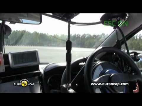 Euro NCAP | Ford Ranger | 2012 | Электронный контроль устойчивости