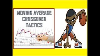 Moving Average Crossovers Forex Strategy ! Profitable Forex Trading  Strategy in Urdu Hindi