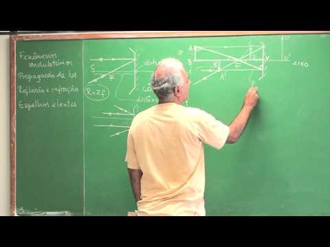 Óptica: Formação de imagem em espelhos côncavos | Vídeo Aulas de Física Online
