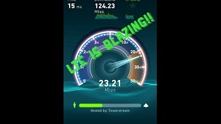 How Fast Is MetroPCS Network!?
