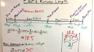 Fast and Furious 6 Runway Length