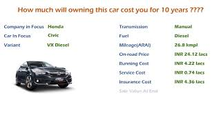Honda Civic (VX Diesel) Ownership Cost - Price, Service Cost, Insurance (India Car Analysis)