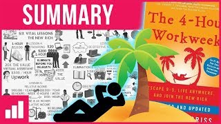 4 Hour Work Week by Tim Ferriss ► Animated Book Summary