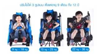 Kids Embrace BATMAN CARSEAT Set Up