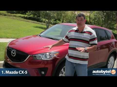 Top 10 Crossovers Video Review - Autobytel's Best Crossover Vehicles in America