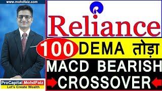 RELIANCE STOCK ANALYSIS | 100 DEMA तोड़ा | Reliance Share Price Target | Reliance Share News