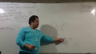 81-CCNP Routing 300-101 (Session 21 Part 1) By Eng-Ahmed Nabil - Arabic