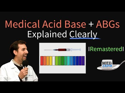 Medical Acid Base Balance. Disorders & ABGs Explained Clearly (Remastered)