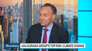 Axa-Eurasia Group See Climate Change as Top Future Risk