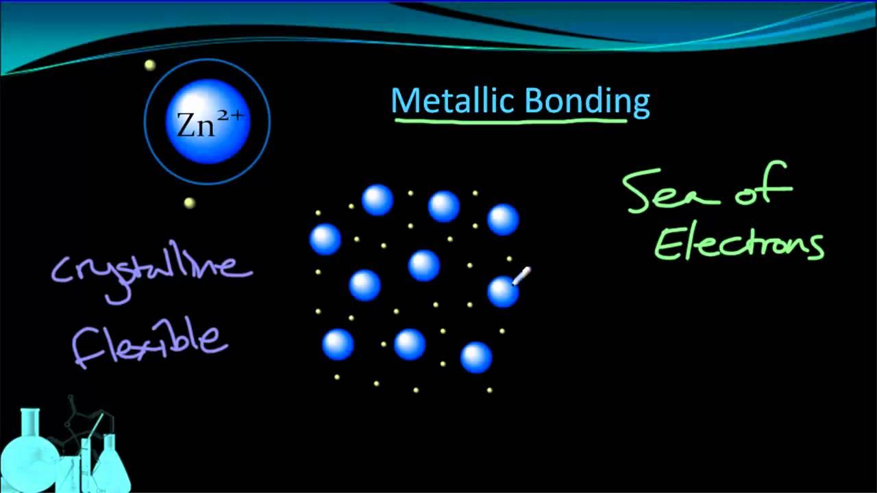 Chemistry 43 Metallic Bonding  YouTube