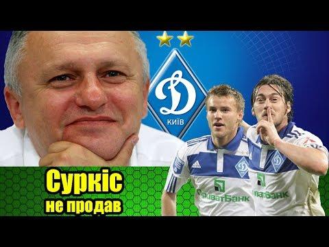Українські футболісти, яких Динамо не відпустило у Європу | футболисты, которых Динамо не продало