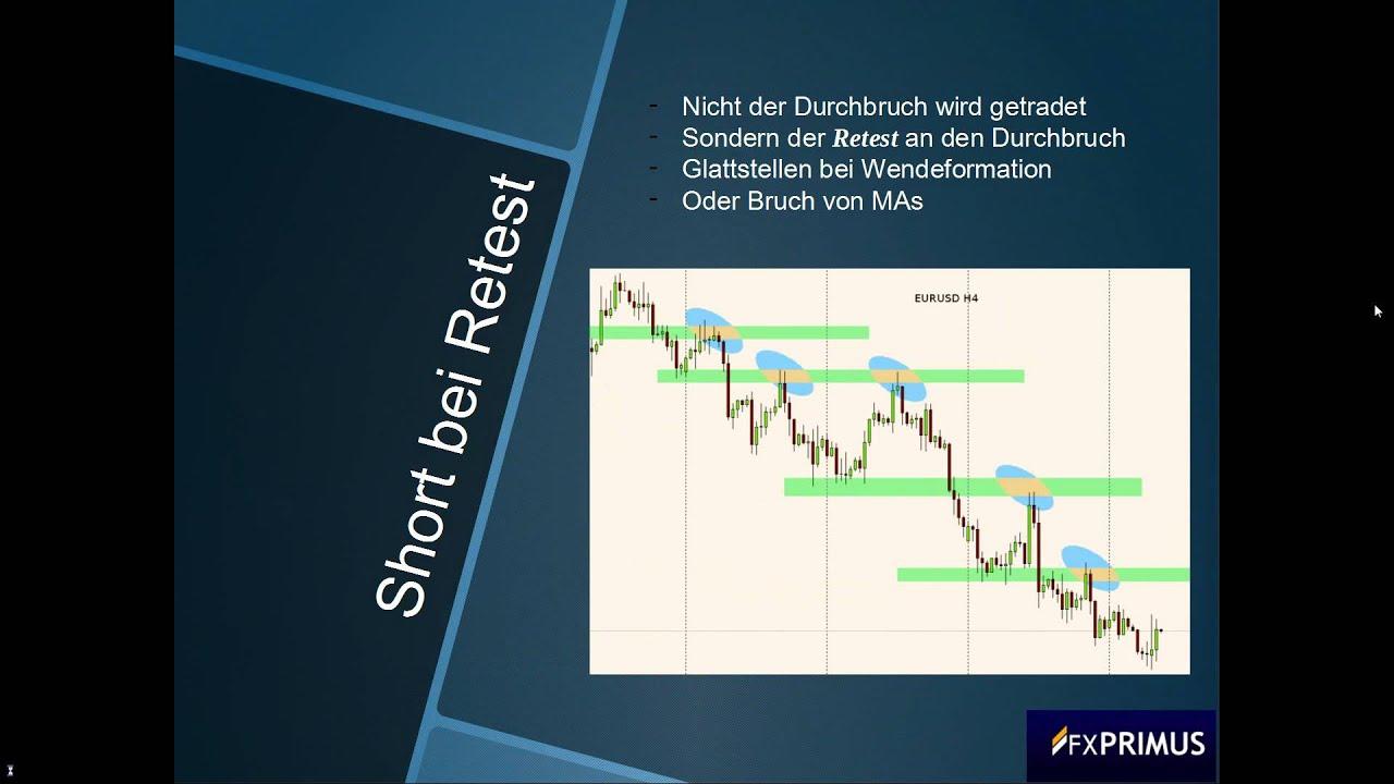 Trading strategien devisen handeln