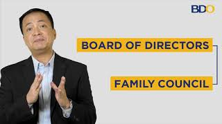 Family Business III: Grow your Business the Right Way with Corporate Governance