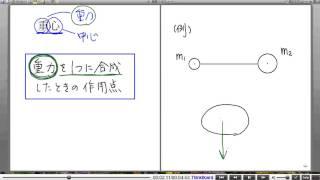 高校物理解説講義:「剛体のつりあい」講義16