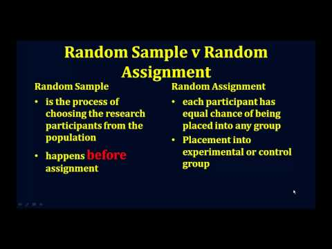 random selection and random assignment Random assignment is a technique used after partici pants have been chosen for participation in a research study this technique ensures that each participant has an equal chance of inclusion in the various conditions of an experiment.