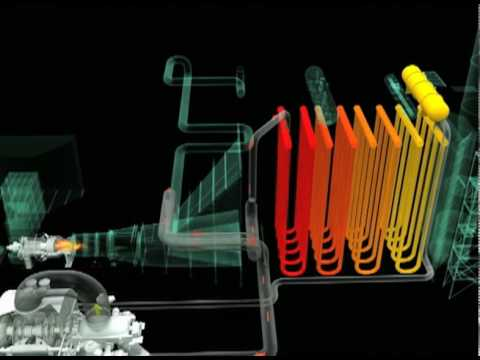 Natural Gas Fueled Combution Turbine Combined Cycle