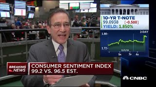 Consumer sentiment posts second-best number in 2019, 99.2 vs. 96.5 expected