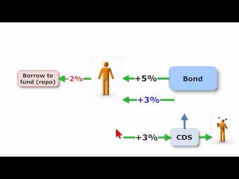 Credit default swap (CDS) basis trade