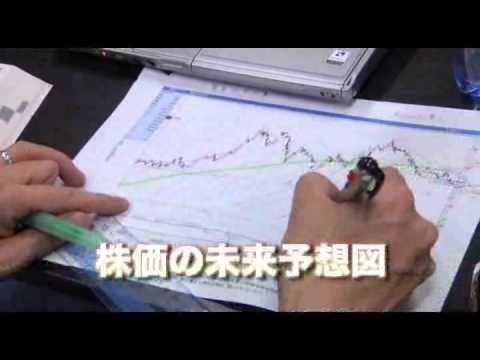 株式投資スクール|株式投資セミナー|株の学校123|STS解説