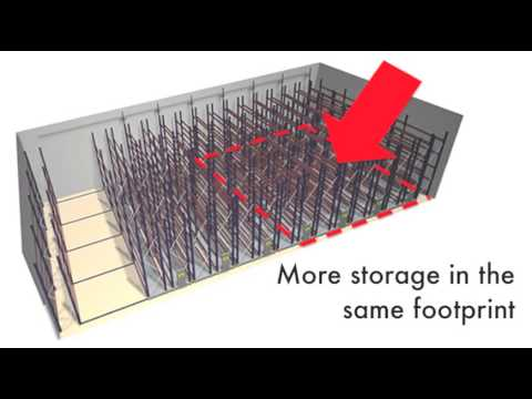 Spacesaver ActivRAC® 7M Mobile Racking System