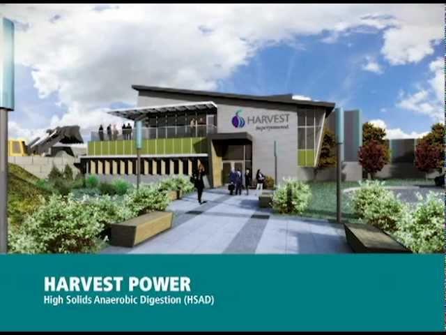 Harvest Power's High Solids Anaerobic Digestion (HSAD) Process